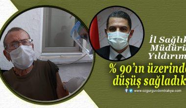 """Sağlık Müdürü Yıldırım; """"Aşı olan vatandaşların da maske, mesafe ve hijyen kurallarına uyması gerekiyor"""""""